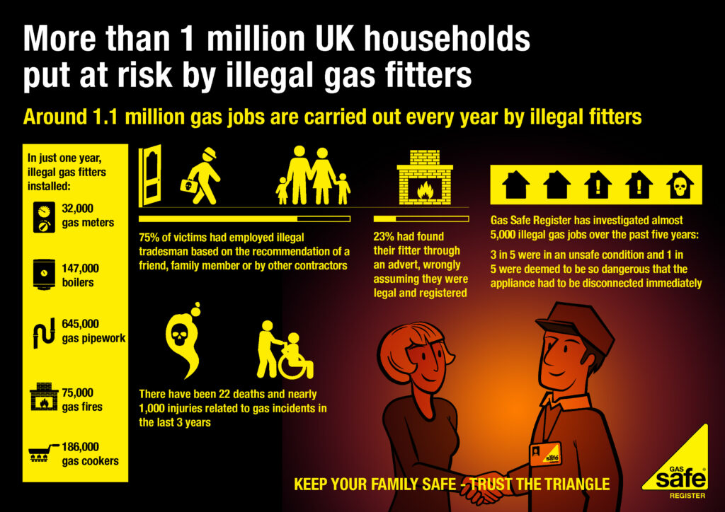 gas safe register illegal installer campaign