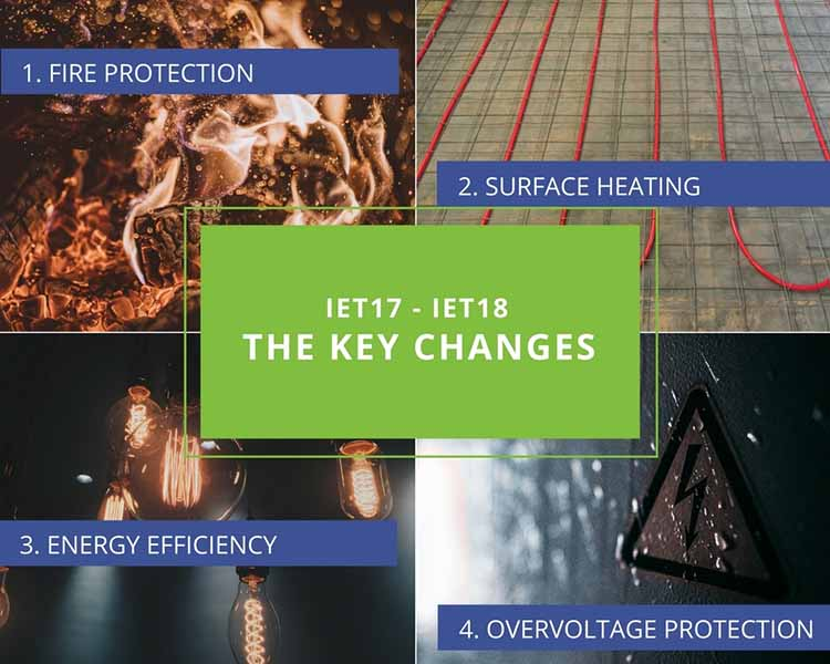 IET 18 key changes