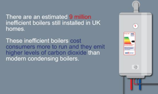 inefficient boilers graphic